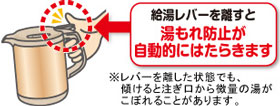 ZOJIRUSHI 電気ケトル CK-AU10
