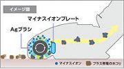 東芝 TORNEO V サイクロンクリーナー VC-SG413(P) メタリックピンク