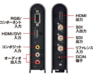 3G/HD/SD-SDI、HDMI、RGB、コンポーネント、コンポジット対応