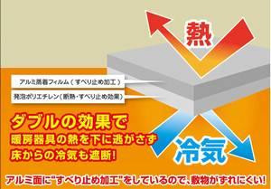 山善(YAMAZEN) 省エネホットマット(約2畳用) HMA-20