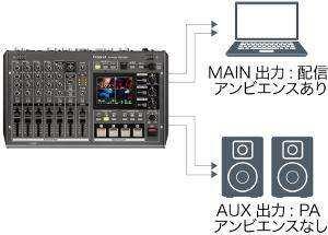 2系統の音声ミキシングパネル