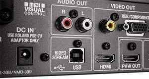 USBで映像/音声をPCへ