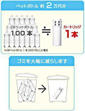 三菱レイヨン・クリンスイ ポット型浄水器 1.3L CP025-WT