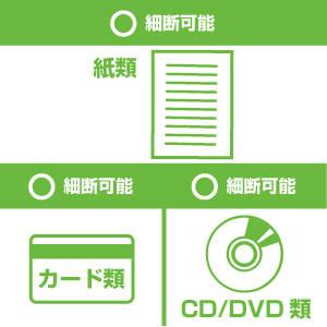 紙・カード・CD・DVD細断可能
