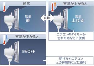 Kết quả hình ảnh cho Panasonic F-CK339