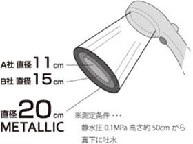 三栄水栓 シャワーヘッド レイニーメタリック 【約50%の節水効果・ストップ機能付き】