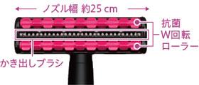 Panasonic ふとん掃除機(パックレス) 赤外線センサー搭載 MC-DF100C