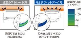 Panasonic メンズシェーバー 3枚刃