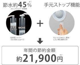 三栄水栓 レイニームーヴ【約45%の節水、角度調節、ワイドシャワー、手元ストップ機能、肌触り・浴びごこちやわらか】