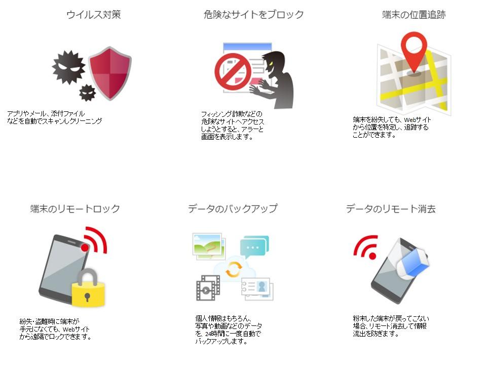 【LG G2 mini】+【BIGLOBE LTE・3G 音声通話 SIM】セット月額2,980円(税別)~申込パッケージ Voice-KIT-WA