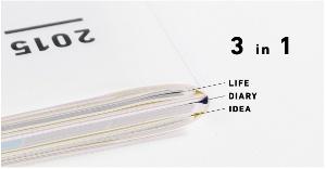 一年、一生、メモ帳と、目的を分けて使える、三冊分スタイルの便利な手帳。