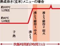 象印 圧力IH炊飯ジャー【1升】NP-BC18