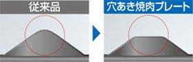 象印 【穴あき焼肉プレート&平面プレート】2枚ホットプレート EA-JB20-SA