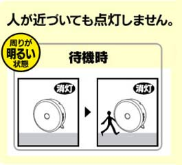 アイリスオーヤマ 乾電池式屋内センサーライト 昼白色相当 BSL40MN-W
