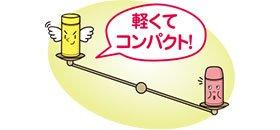 象印ステンレスマグ【パカッと分解せん】