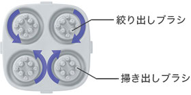 Panasonic 頭皮エステ 皮脂洗浄タイプ グレー調 EH-HM76-H