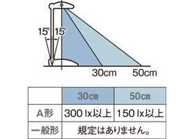Panasonic LEDデスクスタンド クランプタイプ SQ-LC522