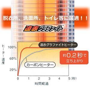 アラジン 遠赤グラファイトヒーター ホワイト AEH-G401N-W