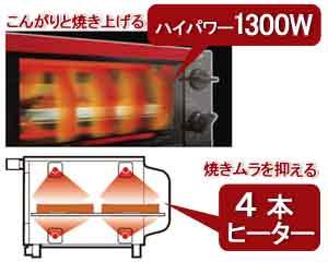 オーブントースター TVE-134C-B