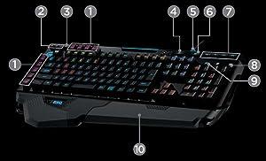 Logicool G 最強のメカニカルゲーミングボード G910 各部名称