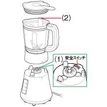 タイガー魔法瓶 ミキサー画像