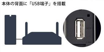 USB用HDD、USBメモリーがホームサーバー(簡易NASになる)
