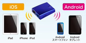 iOS/Android両対応