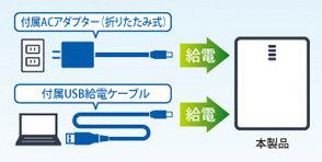 AC/USB給電両対応