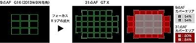 予定画像:G7X-8