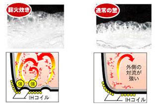 ZOJIRUSHI 圧力IH炊飯ジャー極め炊き NP-HY10-XJ NP-HY18-XJ ステンレスブラウン