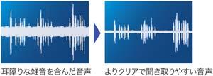 余分な雑音を消すノイズキャンセル機能