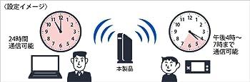 通信可能時間帯を設定