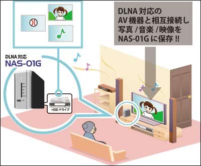 DLNA対応のAV機器から直接保存
