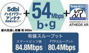 有線スループット 最大80.4Mbps