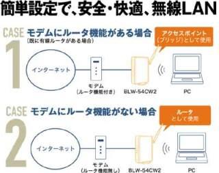 簡単設定で、安全・快適・無線LAN