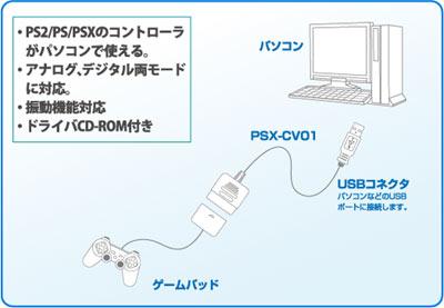 PSX-CV01接続例