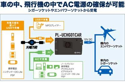 車の中、飛行機の中でAC電源の確保が可能