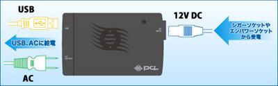 PL-UCHG01CAR接続例
