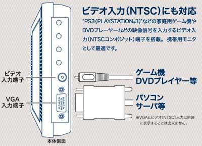 ビデオ入力(NTSC)に対応