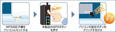WPS設定