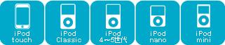 BT-DockT対応iPod