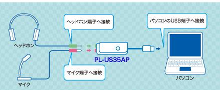 PL-US35AP接続例