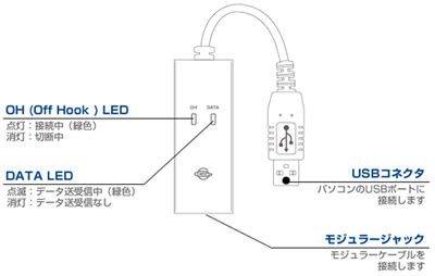 PL-US56K外観図