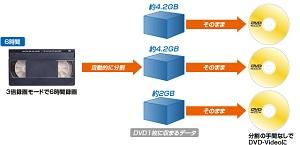 価格.com - バッファロー PC-SDVD/U2G のクチコミ …
