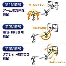 3つの関節で角度・向きを自由に調節