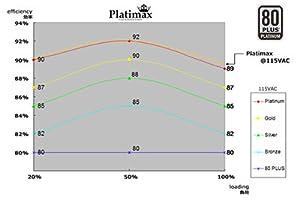 PLATIMAX1350W EPM1350EWT