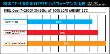 SCKTT-1000_4