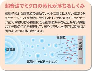 超音波でミクロの汚れが落ちるしくみ
