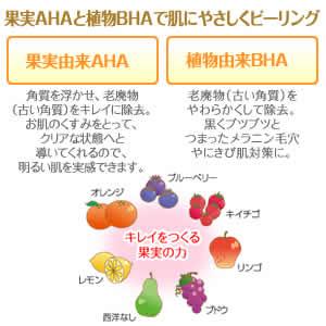 천연 과일의 힘!  AHA · BHA 피부 친화적 인 <br>