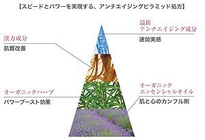 エイジングケアに結果を導くオーガニック主体の新融合